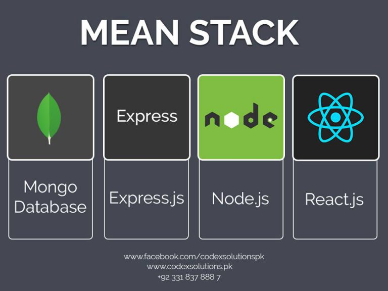 mean stack app development company in Pune